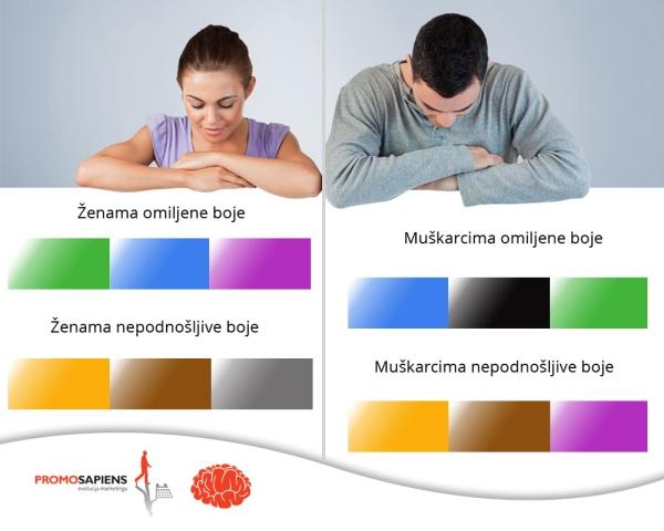 Psihologija bannera 1. dio - Promosapiens - evolucija marketinga